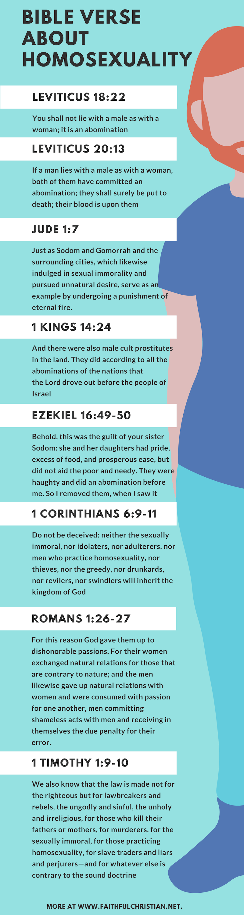 Bible verse about homosexuality